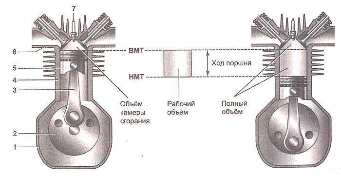 общую модель двигателя