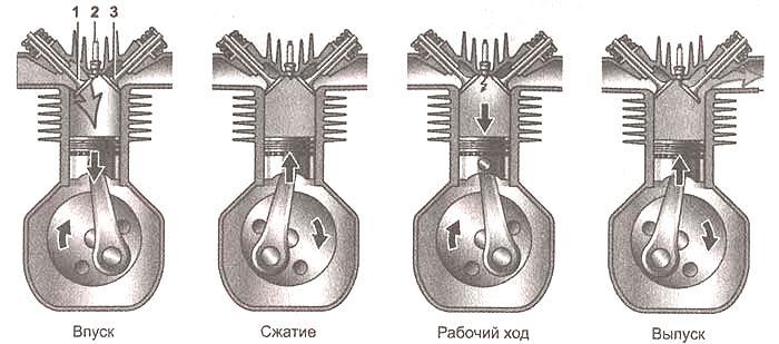 Паровой фантом топлива 6тактный двигатель кроуэра